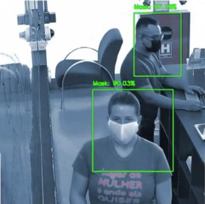 Detecção de pessoas utilizando máscaras de proteção